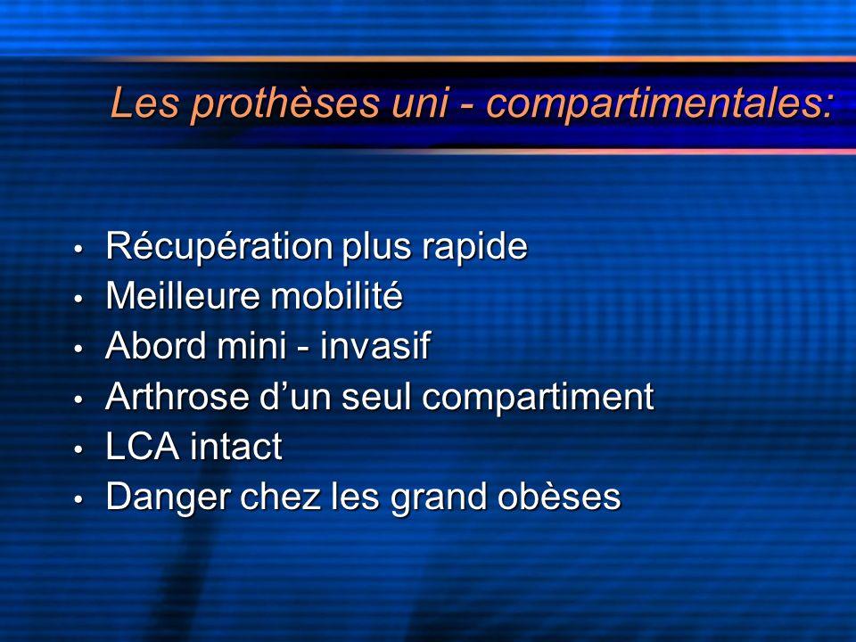 Les prothèses uni - compartimentales: