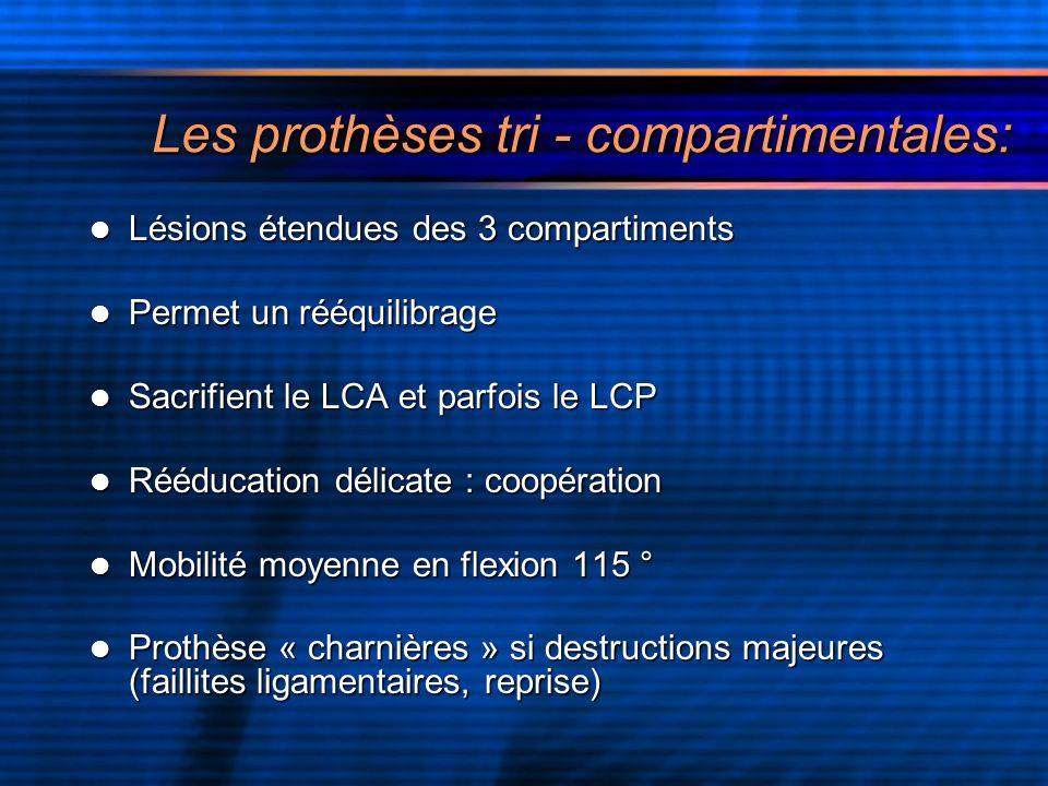 Les prothèses tri - compartimentales: