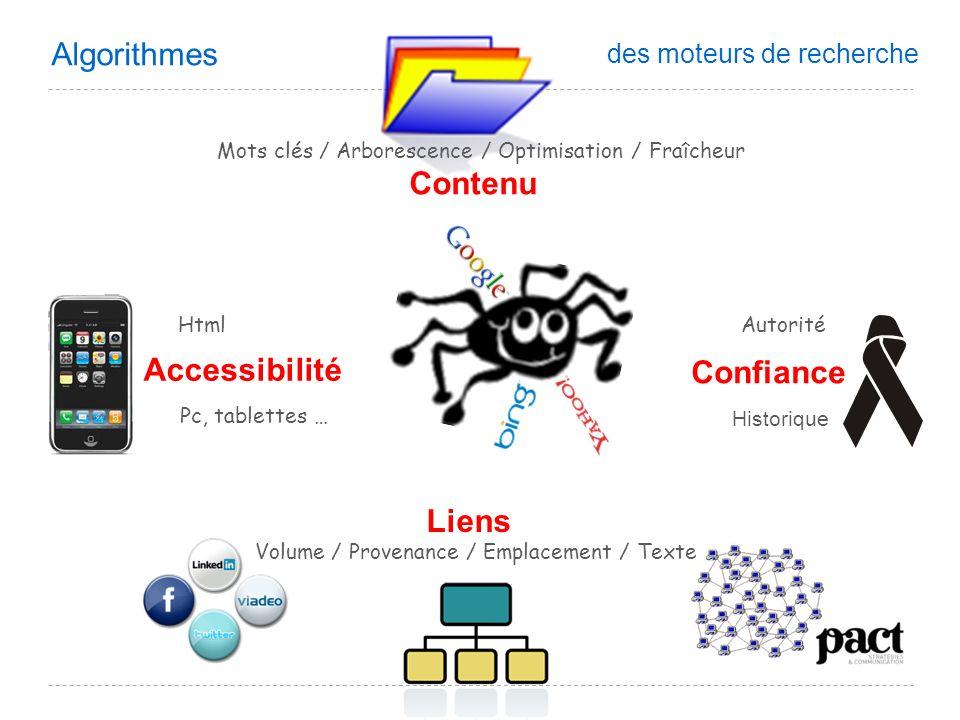 Algorithmes Contenu Accessibilité Confiance Liens