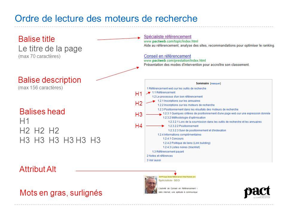 Ordre de lecture des moteurs de recherche
