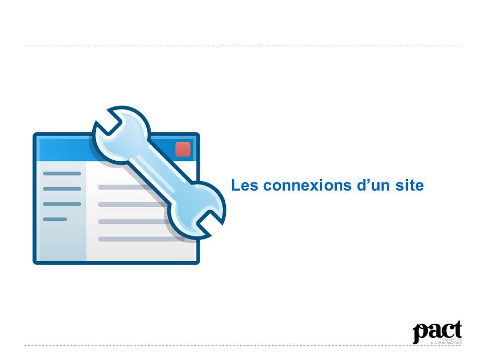 Les connexions d'un site