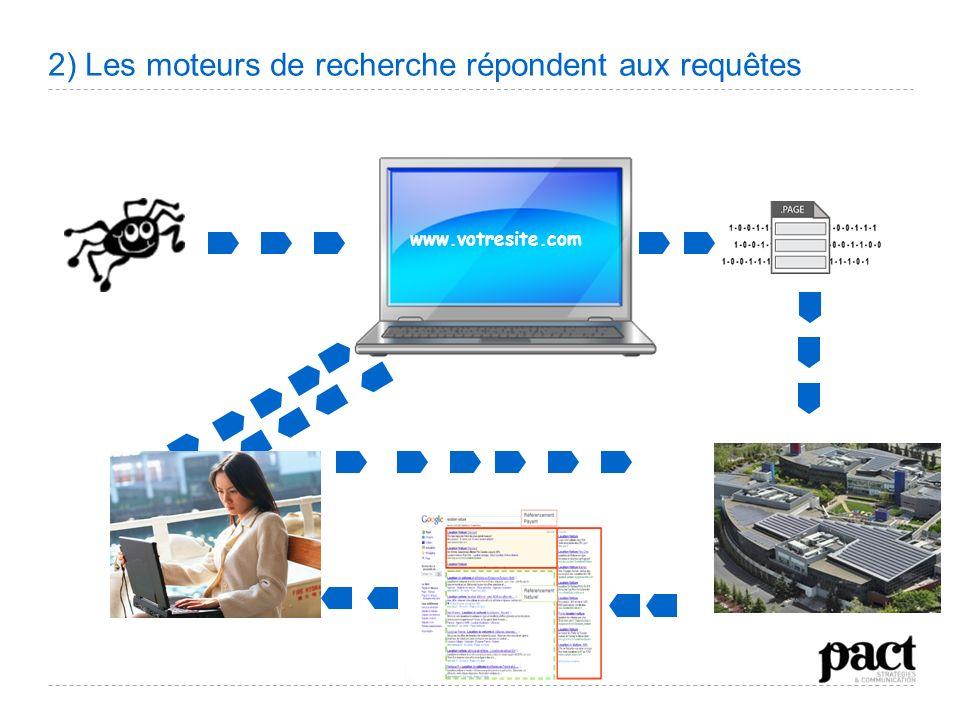 2) Les moteurs de recherche répondent aux requêtes