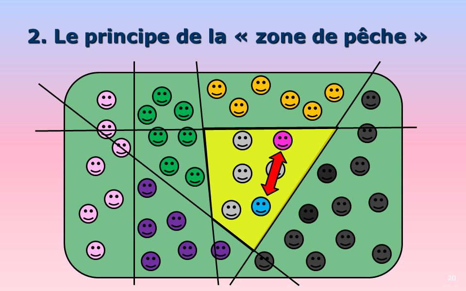 2. Le principe de la « zone de pêche »