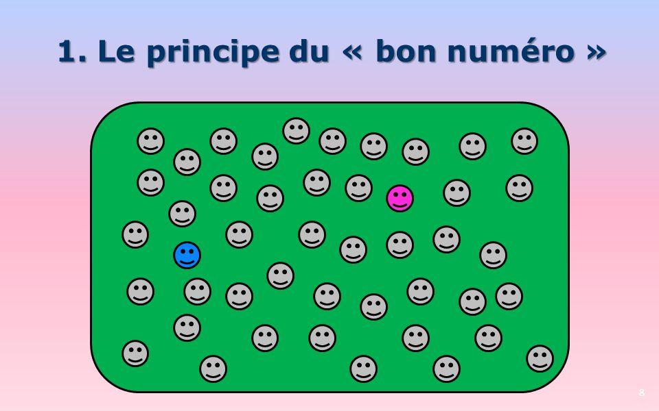 1. Le principe du « bon numéro »