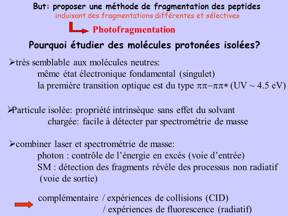 But: proposer une méthode de fragmentation des peptides