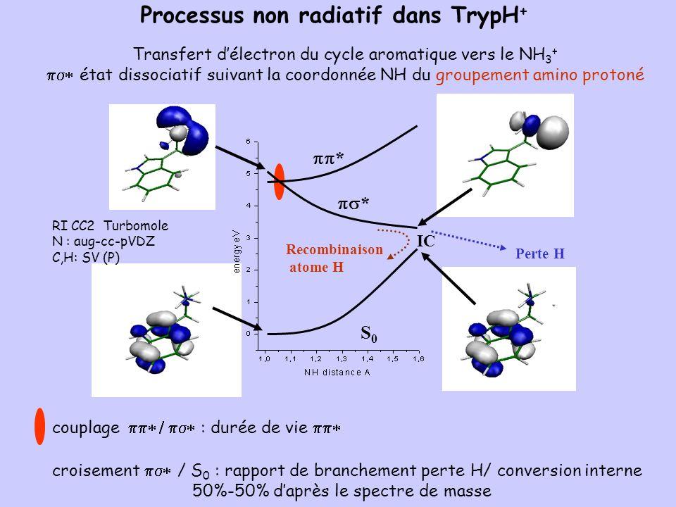 Transfert d'électron du cycle aromatique vers le NH3+