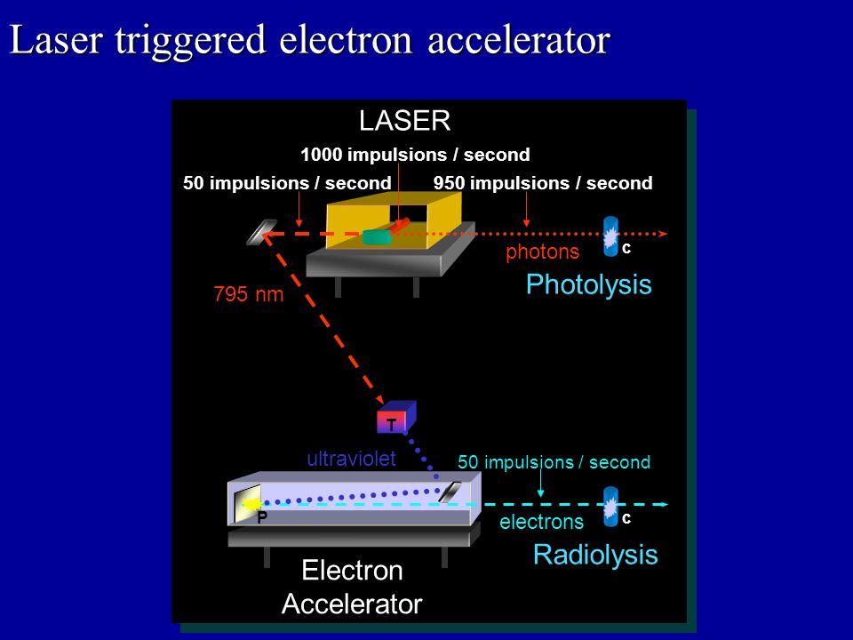 Laser triggered electron accelerator