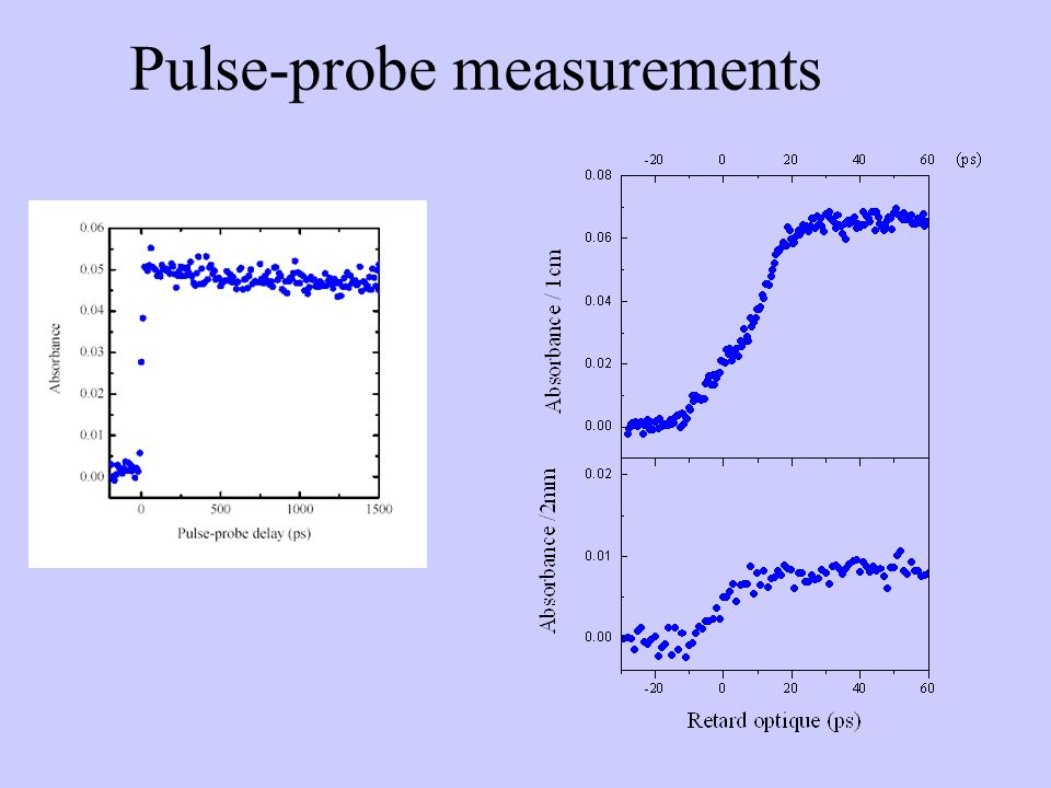 Pulse-probe measurements
