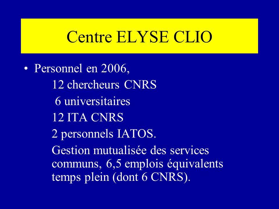 Centre ELYSE CLIO Personnel en 2006, 12 chercheurs CNRS