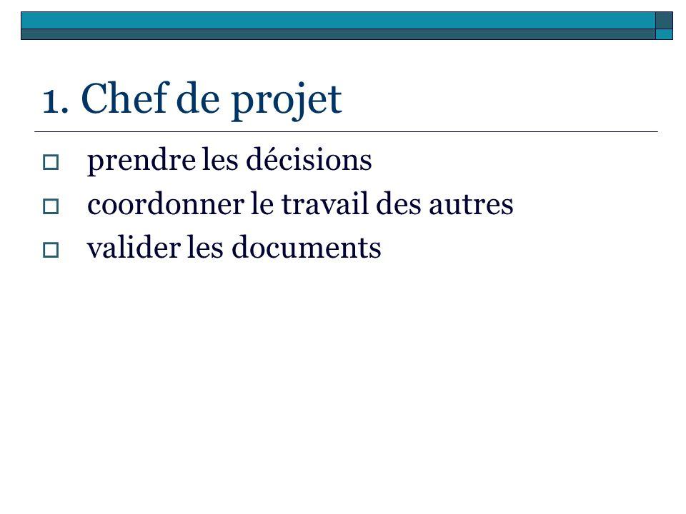 1. Chef de projet prendre les décisions