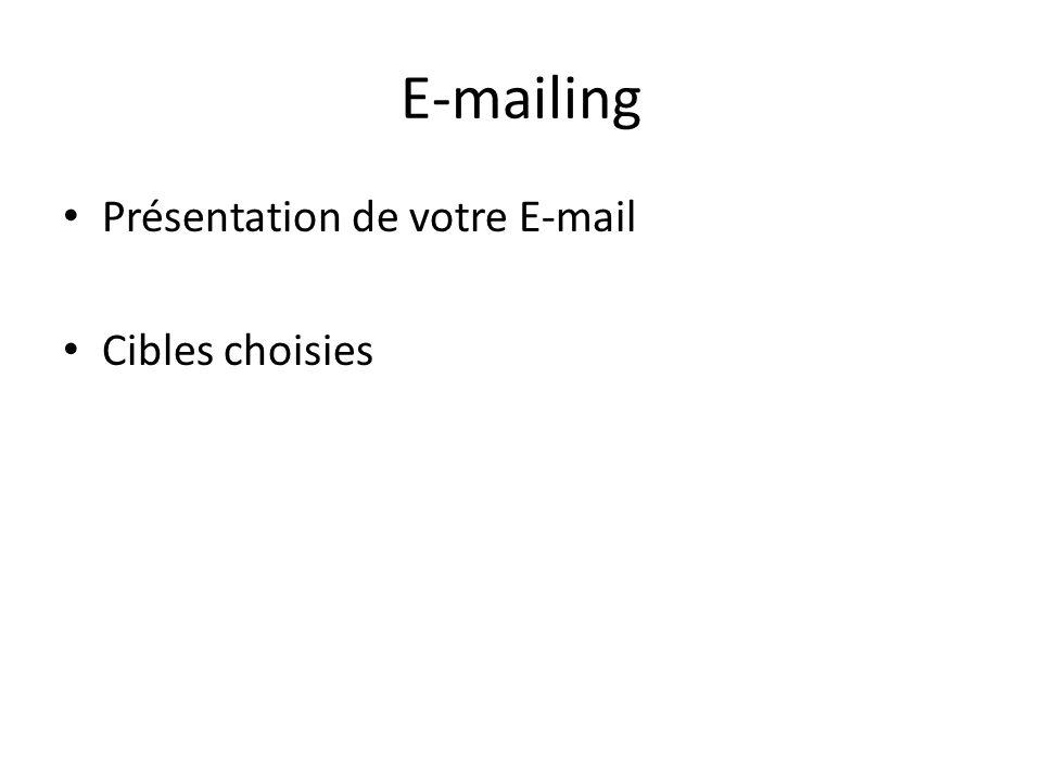 E-mailing Présentation de votre E-mail Cibles choisies
