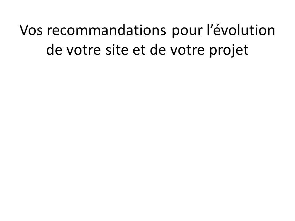 Vos recommandations pour l'évolution de votre site et de votre projet