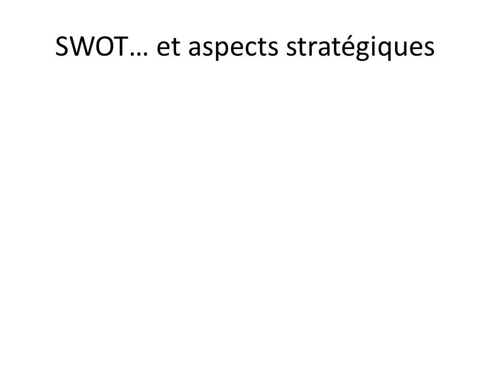 SWOT… et aspects stratégiques