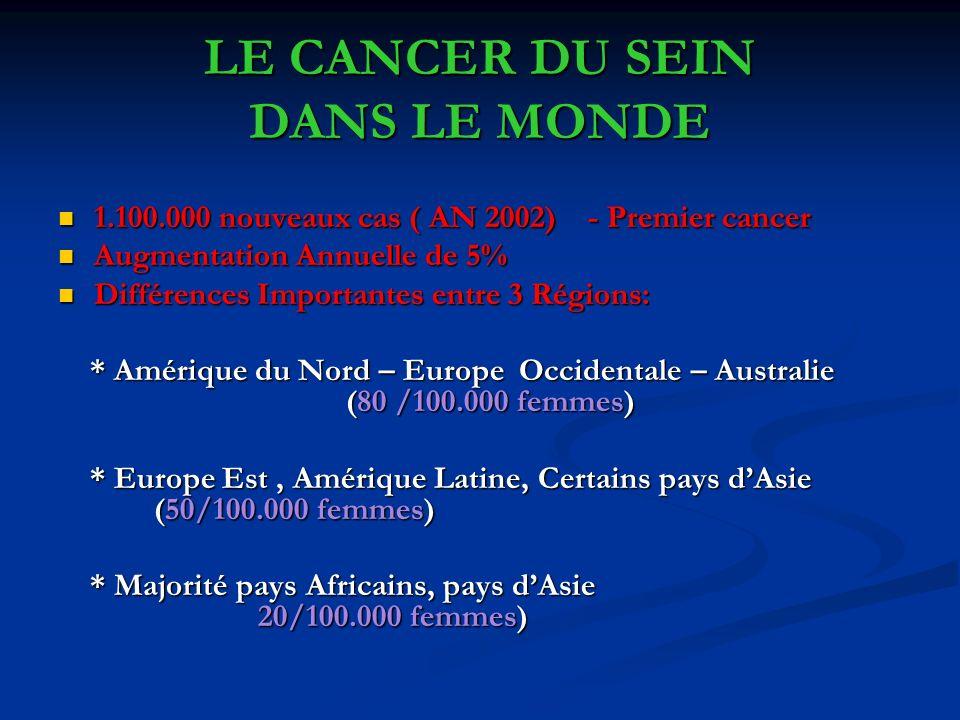 LE CANCER DU SEIN DANS LE MONDE