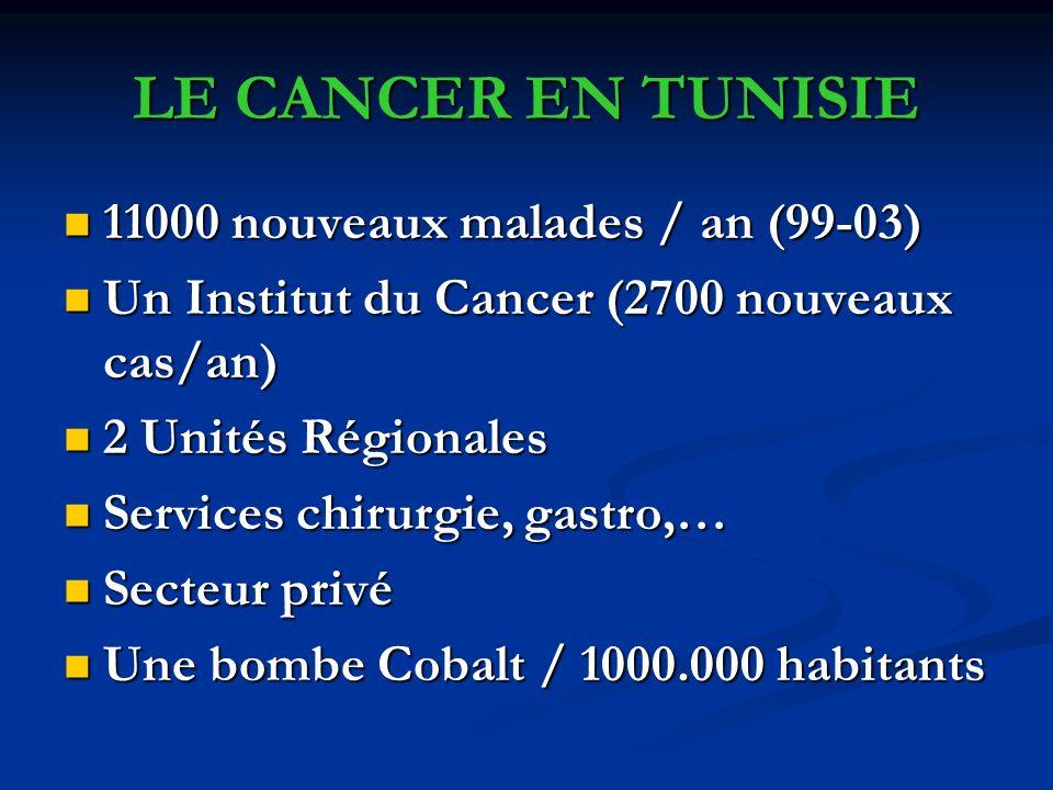 LE CANCER EN TUNISIE 11000 nouveaux malades / an (99-03)