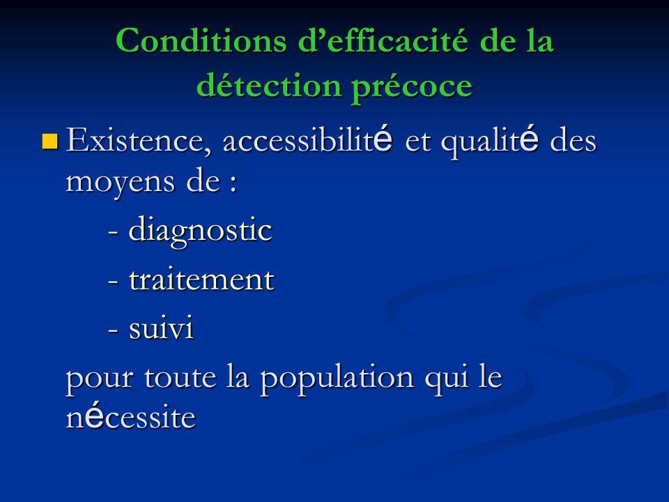 Conditions d'efficacité de la détection précoce