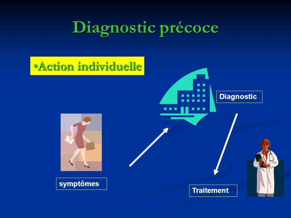 Diagnostic précoce Action individuelle symptômes Diagnostic Traitement
