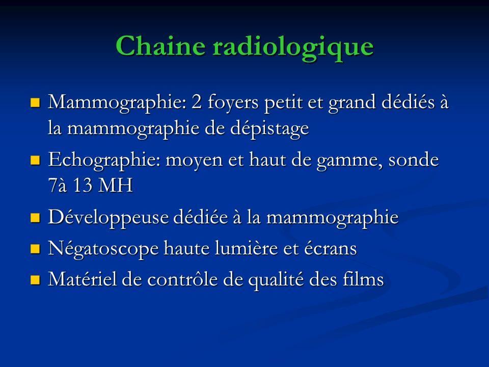 Chaine radiologique Mammographie: 2 foyers petit et grand dédiés à la mammographie de dépistage. Echographie: moyen et haut de gamme, sonde 7à 13 MH.