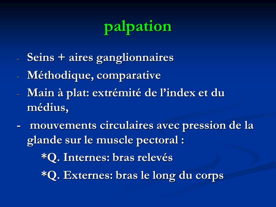 palpation Seins + aires ganglionnaires Méthodique, comparative
