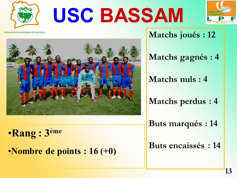 USC BASSAM Rang : 3ème Matchs joués : 12 Matchs gagnés : 4