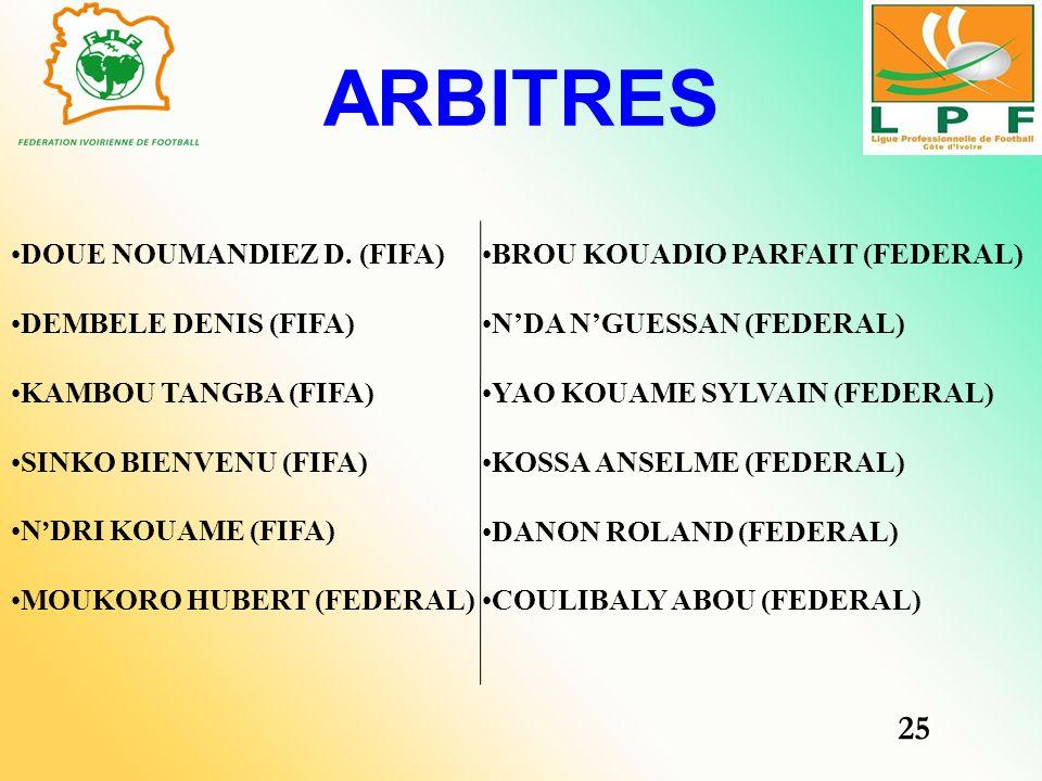 ARBITRES 25 DOUE NOUMANDIEZ D. (FIFA) DEMBELE DENIS (FIFA)
