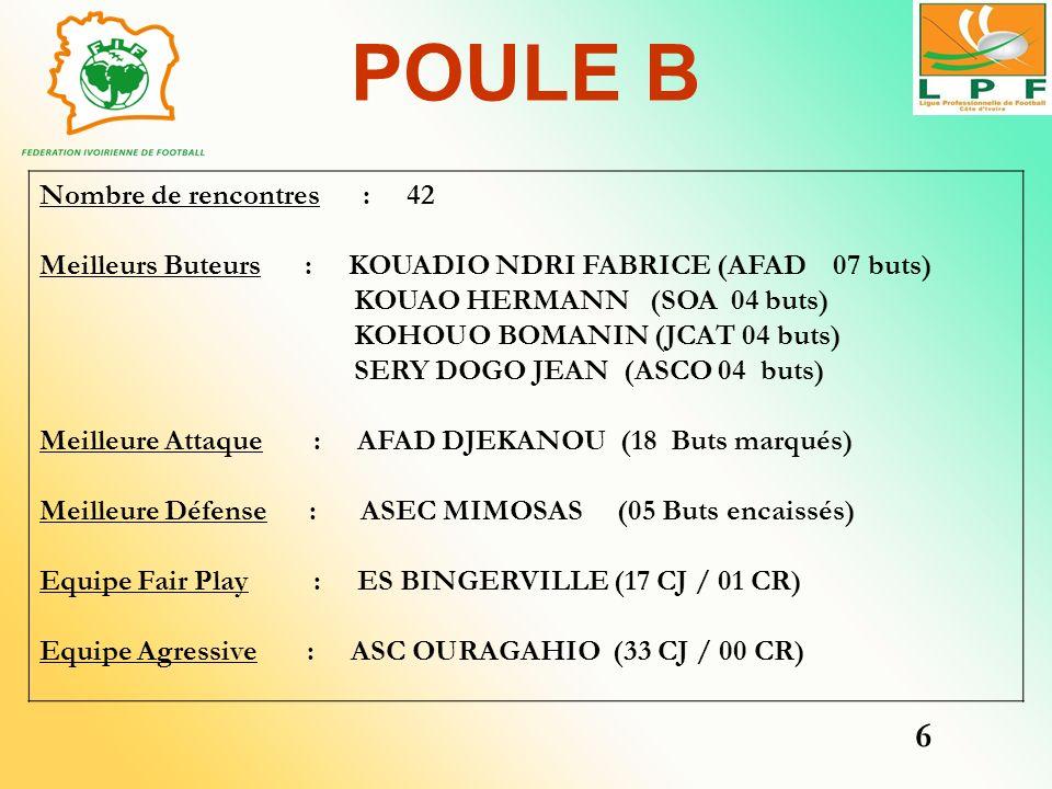 POULE B 6 Nombre de rencontres : 42