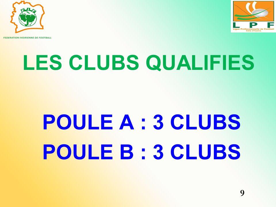 POULE A : 3 CLUBS POULE B : 3 CLUBS