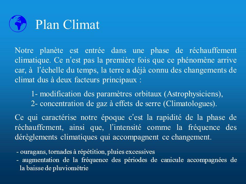 Plan Climat.