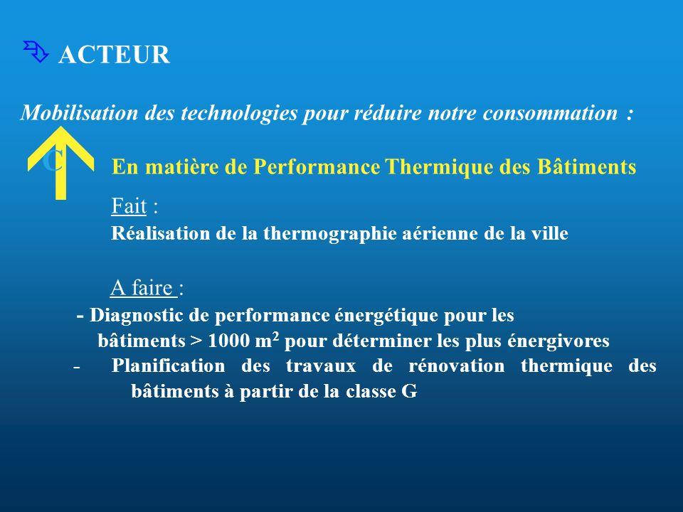  ACTEURMobilisation des technologies pour réduire notre consommation : En matière de Performance Thermique des Bâtiments.