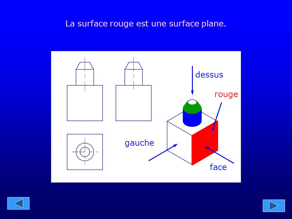 La surface rouge est une surface plane.