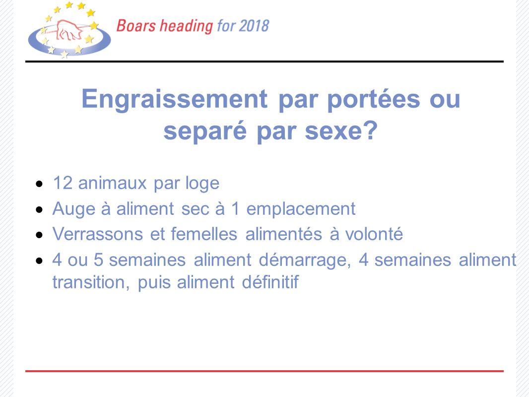 Engraissement par portées ou separé par sexe