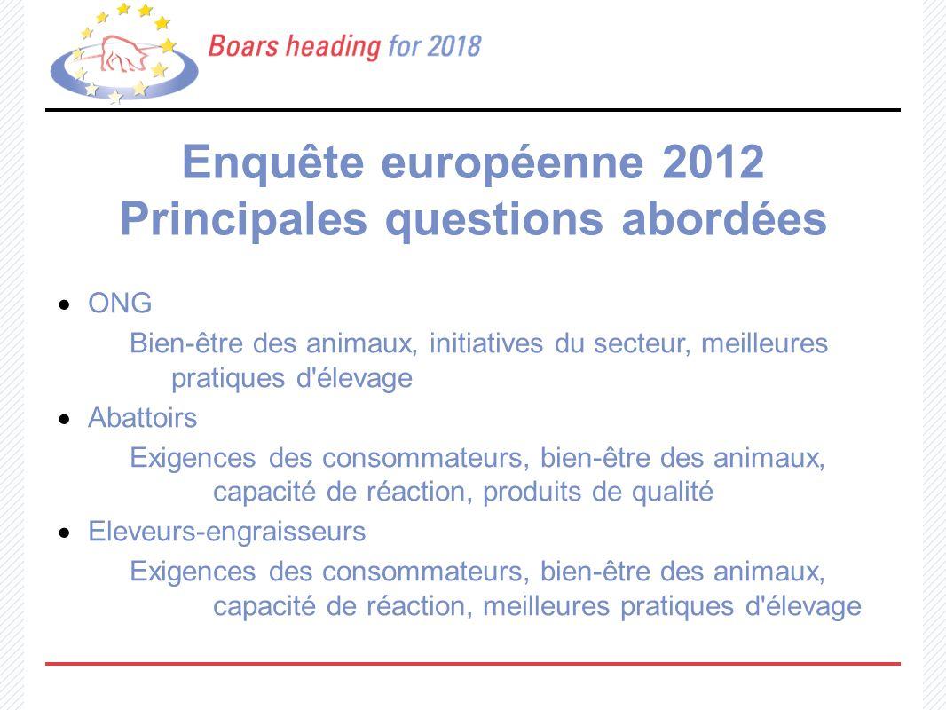 Enquête européenne 2012 Principales questions abordées
