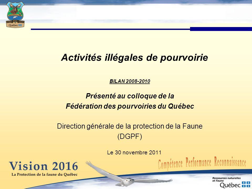 Présenté au colloque de la Fédération des pourvoiries du Québec