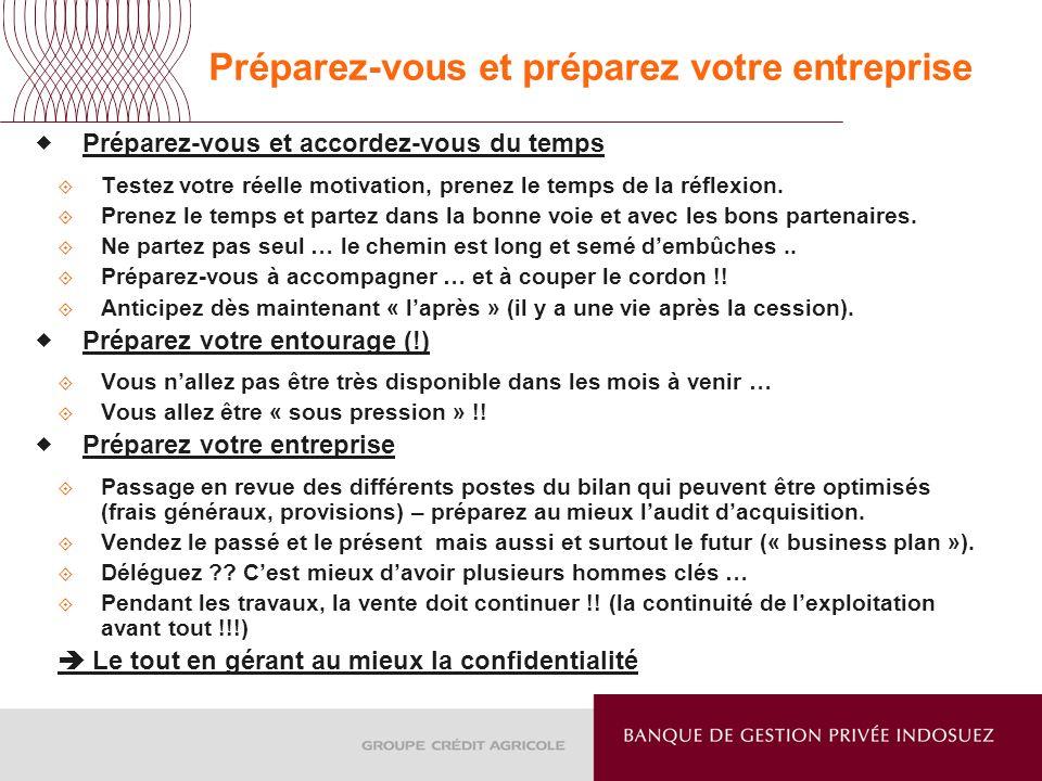 Préparez-vous et préparez votre entreprise