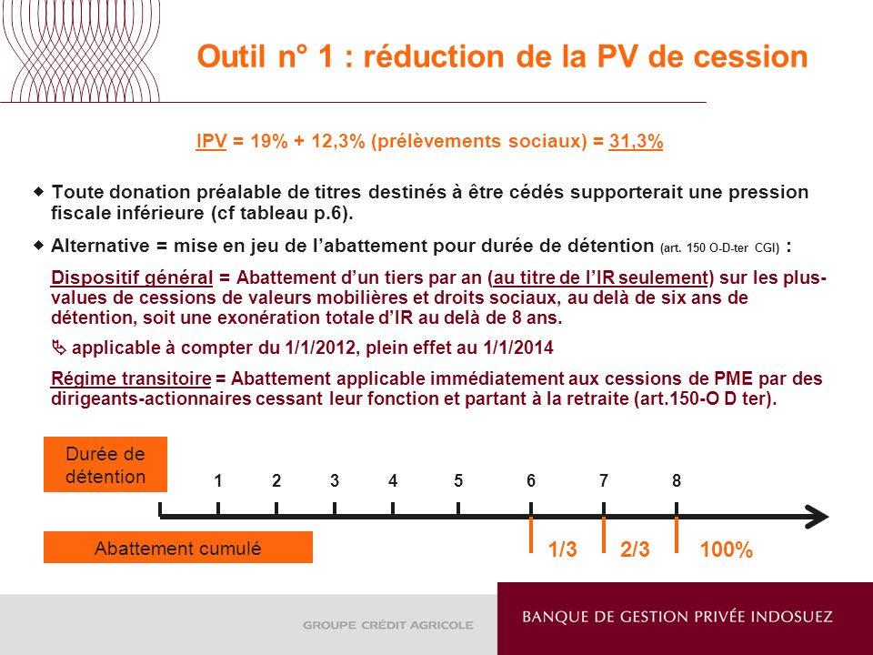 Outil n° 1 : réduction de la PV de cession