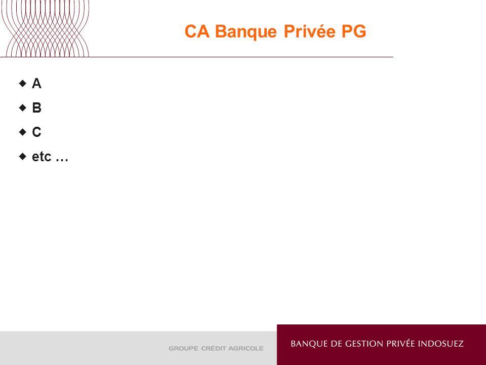 CA Banque Privée PG A B C etc …