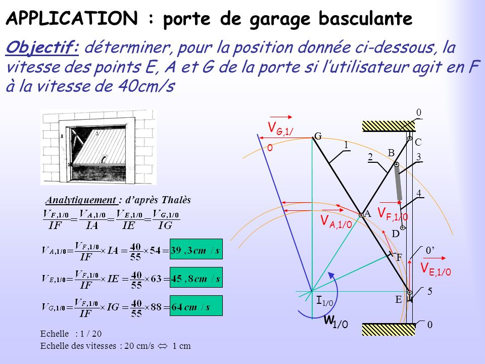 Cinematique plane donn es de d part objectif ppt for Application pour ouvrir porte de garage
