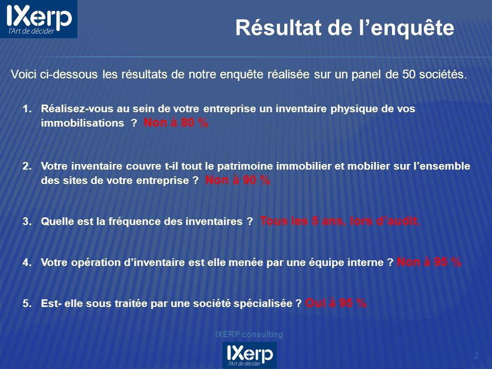 Résultat de l'enquête Voici ci-dessous les résultats de notre enquête réalisée sur un panel de 50 sociétés.