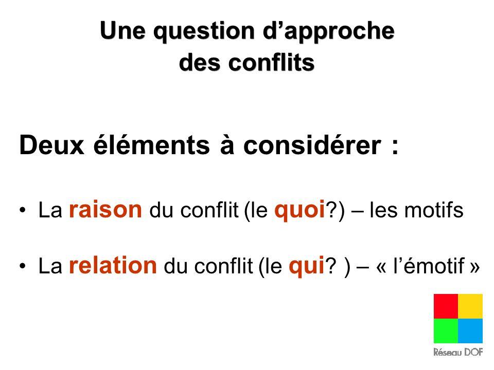 Une question d'approche des conflits
