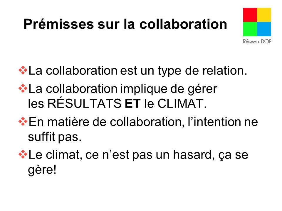 Prémisses sur la collaboration