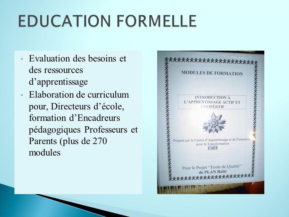 EDUCATION FORMELLE Evaluation des besoins et des ressources d'apprentissage.