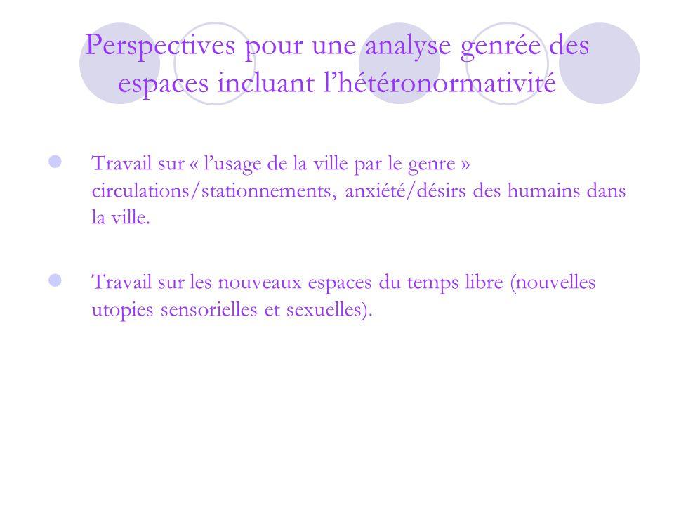 Perspectives pour une analyse genrée des espaces incluant l'hétéronormativité