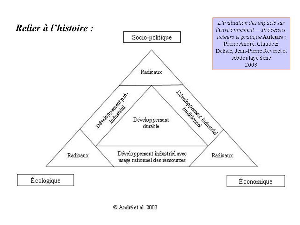 L évaluation des impacts sur l environnement — Processus, acteurs et pratique Auteurs : Pierre André, Claude E Delisle, Jean-Pierre Revéret et Abdoulaye Sène 2003