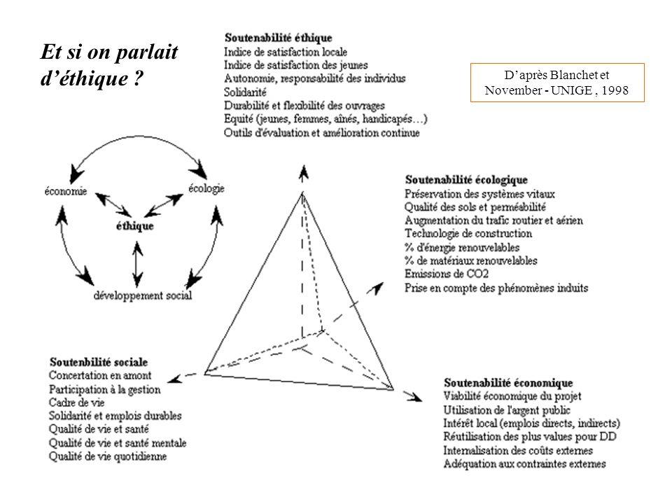 D'après Blanchet et November - UNIGE , 1998
