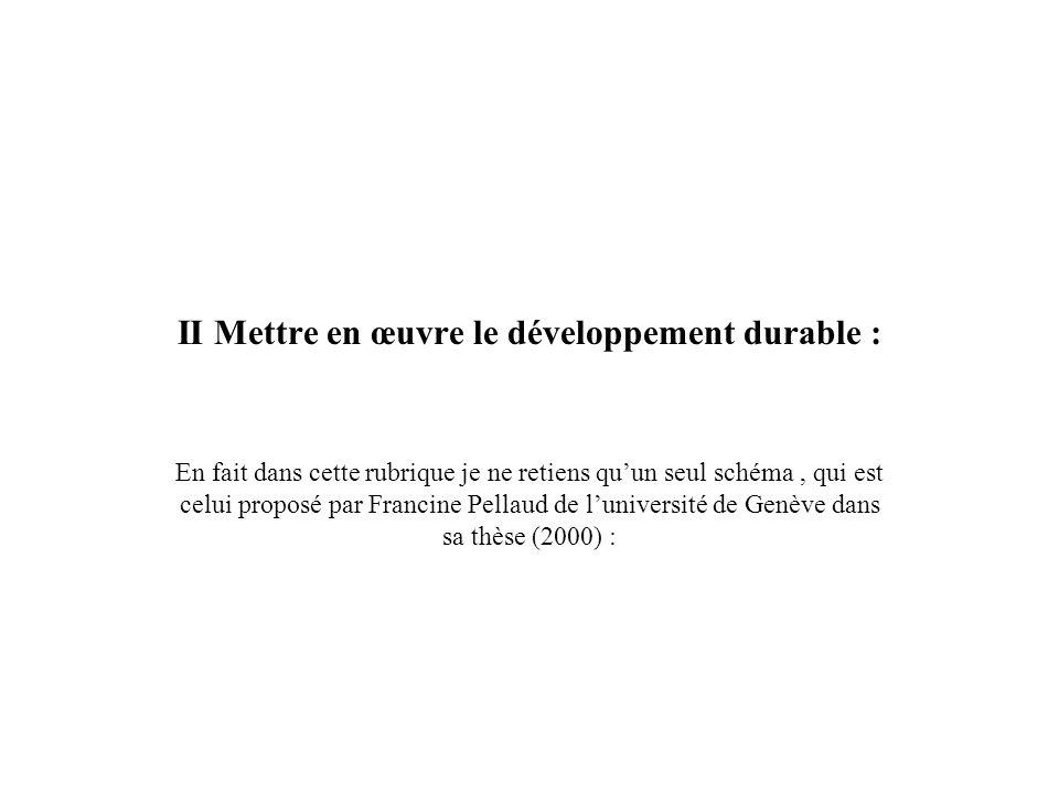 II Mettre en œuvre le développement durable :