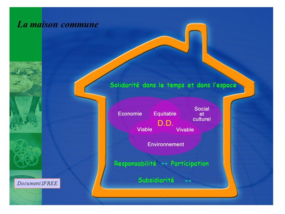 La maison commune Solidarité dans le temps et dans l'espace