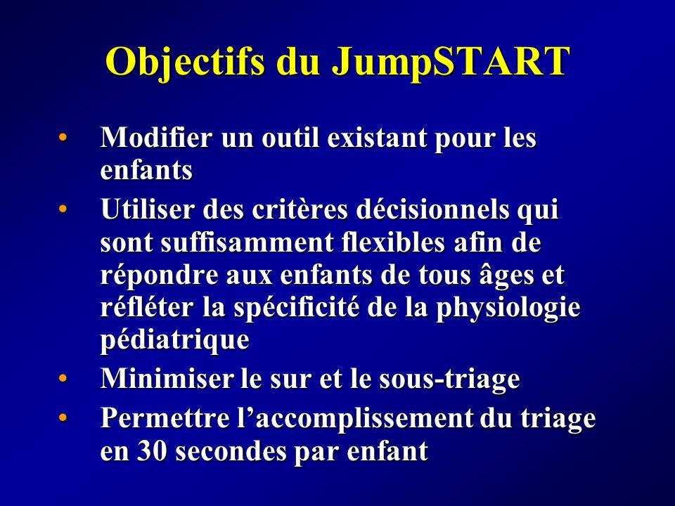 Objectifs du JumpSTART