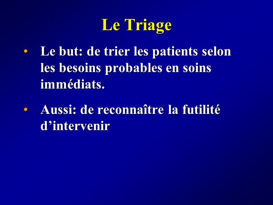 Le Triage Le but: de trier les patients selon les besoins probables en soins immédiats.