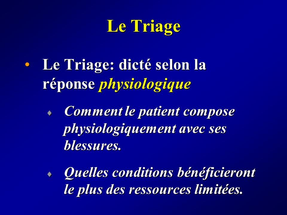 Le Triage Le Triage: dicté selon la réponse physiologique