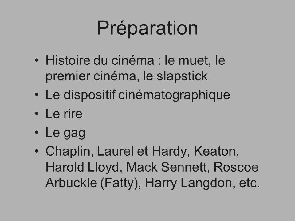 Préparation Histoire du cinéma : le muet, le premier cinéma, le slapstick. Le dispositif cinématographique.